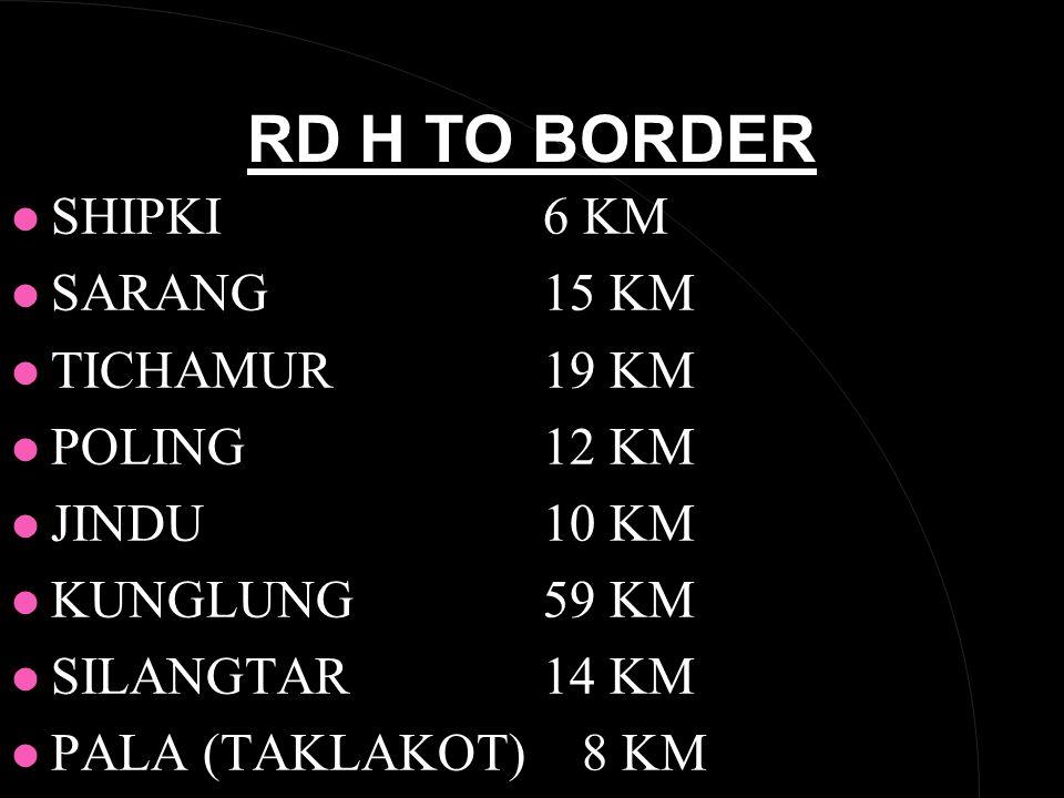 RD H TO BORDER l SHIPKI 6 KM l SARANG15 KM l TICHAMUR19 KM l POLING12 KM l JINDU10 KM l KUNGLUNG59 KM l SILANGTAR14 KM l PALA (TAKLAKOT) 8 KM