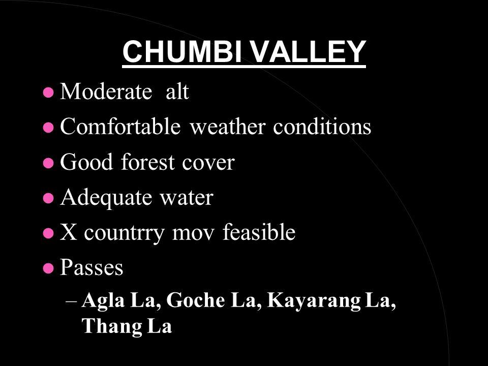 CHUMBI VALLEY l Moderate alt l Comfortable weather conditions l Good forest cover l Adequate water l X countrry mov feasible l Passes –Agla La, Goche La, Kayarang La, Thang La