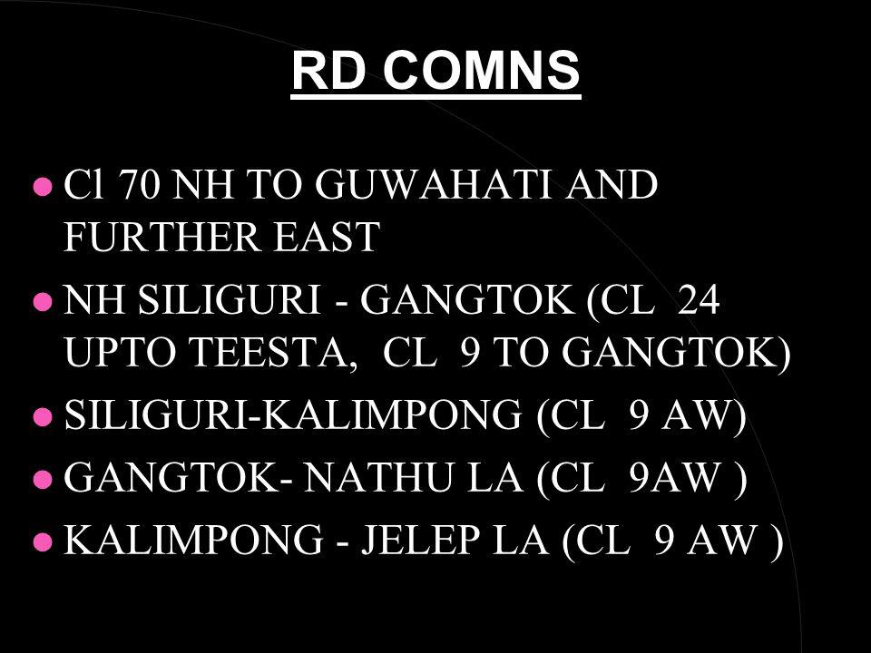 RD COMNS l Cl70 NH TO GUWAHATI AND FURTHER EAST l NH SILIGURI - GANGTOK (CL 24 UPTO TEESTA, CL 9 TO GANGTOK) l SILIGURI-KALIMPONG (CL 9 AW) l GANGTOK- NATHU LA (CL 9AW ) l KALIMPONG - JELEP LA (CL 9 AW )