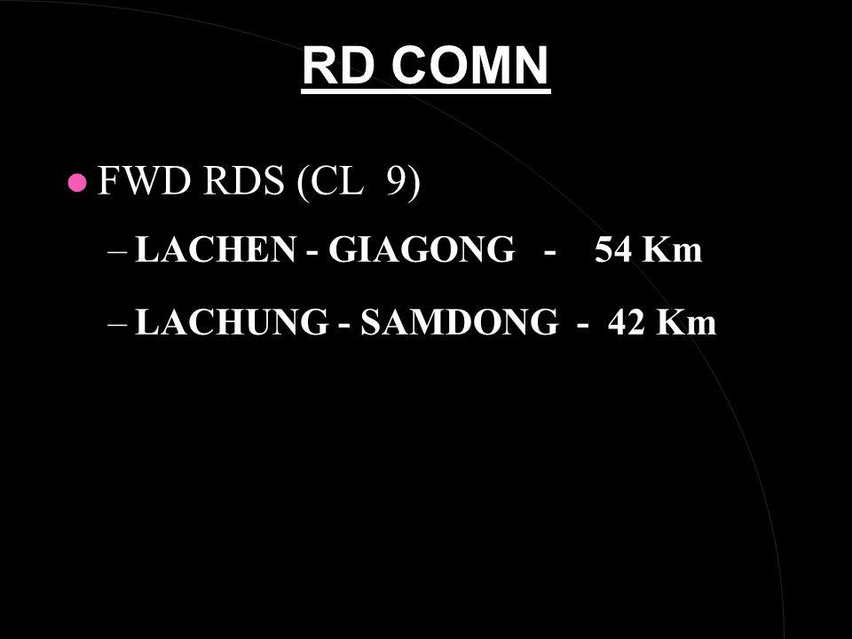 RD COMN l FWD RDS (CL 9) –LACHEN - GIAGONG - 54 Km –LACHUNG - SAMDONG - 42 Km
