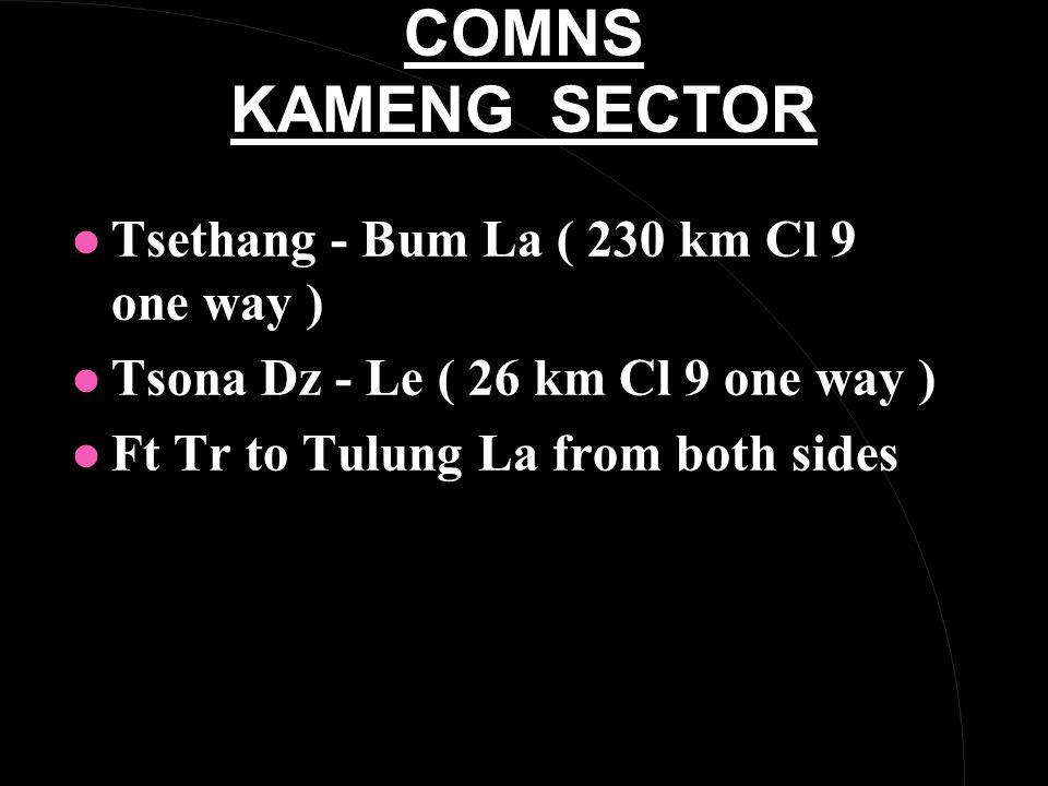 COMNS KAMENG SECTOR l Tsethang - Bum La ( 230 km Cl 9 one way ) l Tsona Dz - Le ( 26 km Cl 9 one way ) l Ft Tr to Tulung La from both sides