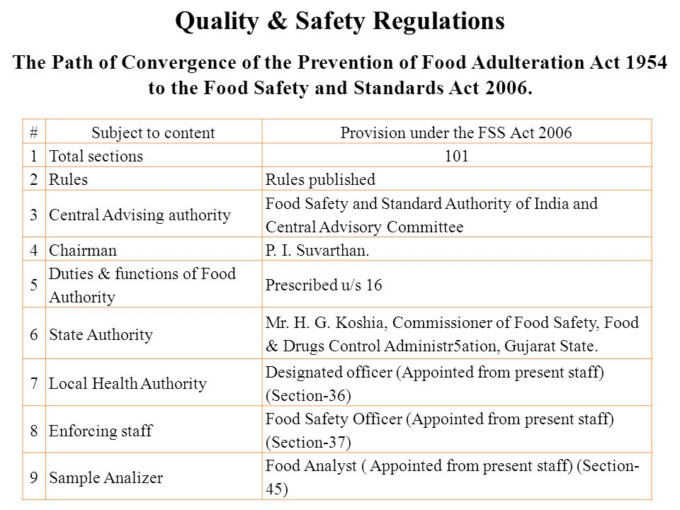 Quality & Safety Regulations #Subject to contentProvision under the FSS Act 2006 1Total sections101 2RulesRules published 3Central Advising authority