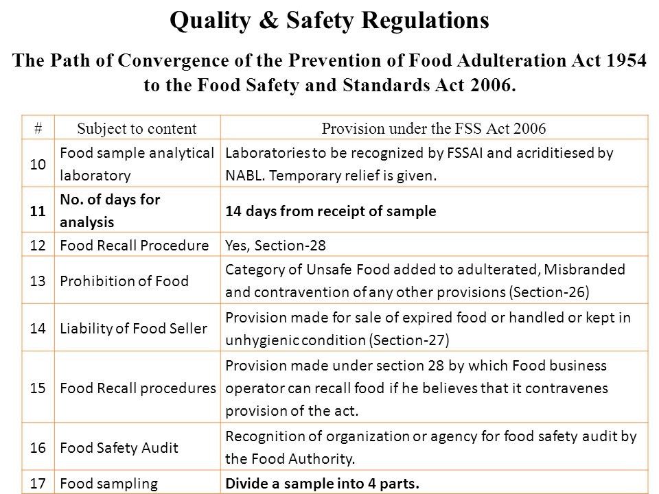 Quality & Safety Regulations #Subject to contentProvision under the FSS Act 2006 10 Food sample analytical laboratory Laboratories to be recognized by