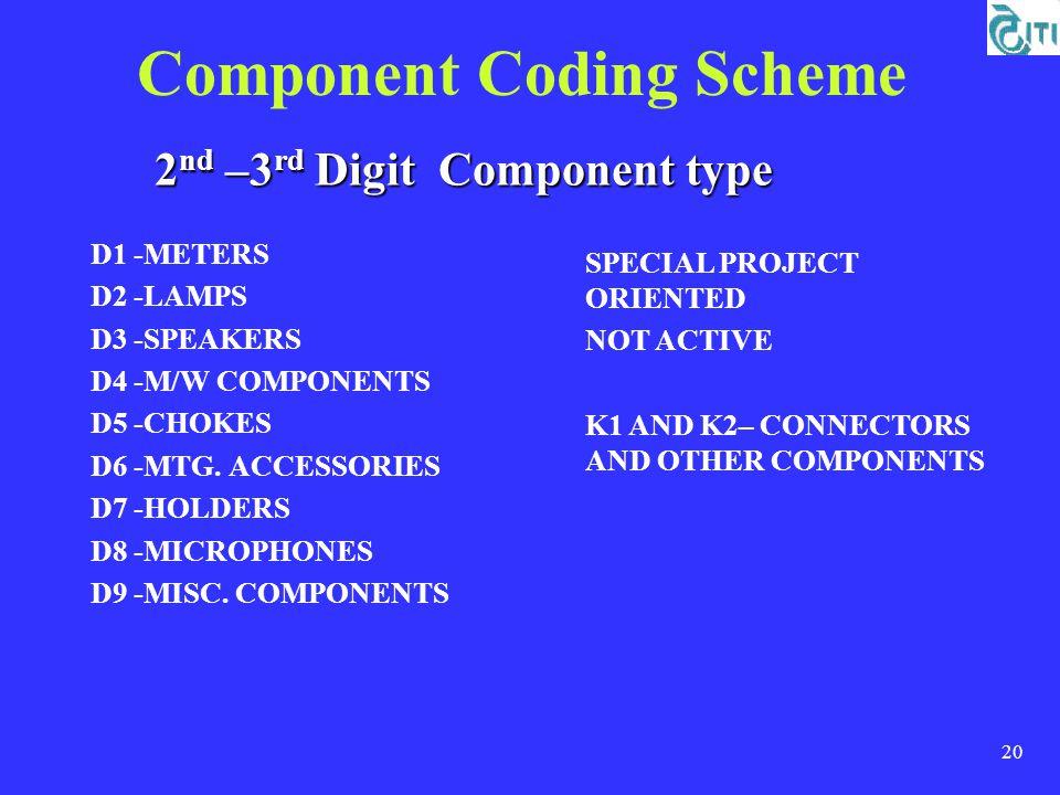 20 D1 -METERS D2 -LAMPS D3 -SPEAKERS D4 -M/W COMPONENTS D5 -CHOKES D6 -MTG.