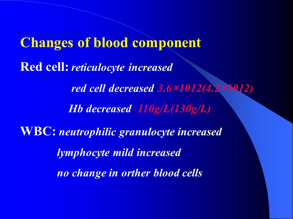 Changes of blood component Red cell: reticulocyte increased red cell decreased 3.6×1012(4.2×1012) Hb decreased 110g/L(130g/L) WBC: neutrophilic granulocyte increased lymphocyte mild increased no change in orther blood cells