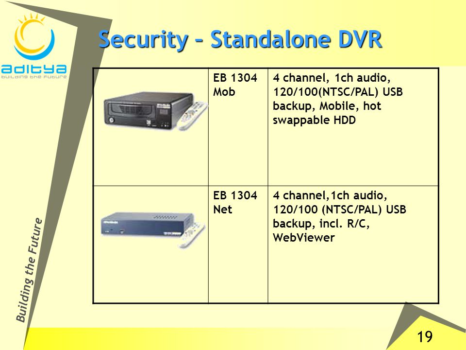 19 Building the Future Security – Standalone DVR EB 1304 Mob 4 channel, 1ch audio, 120/100(NTSC/PAL) USB backup, Mobile, hot swappable HDD EB 1304 Net 4 channel,1ch audio, 120/100 (NTSC/PAL) USB backup, incl.