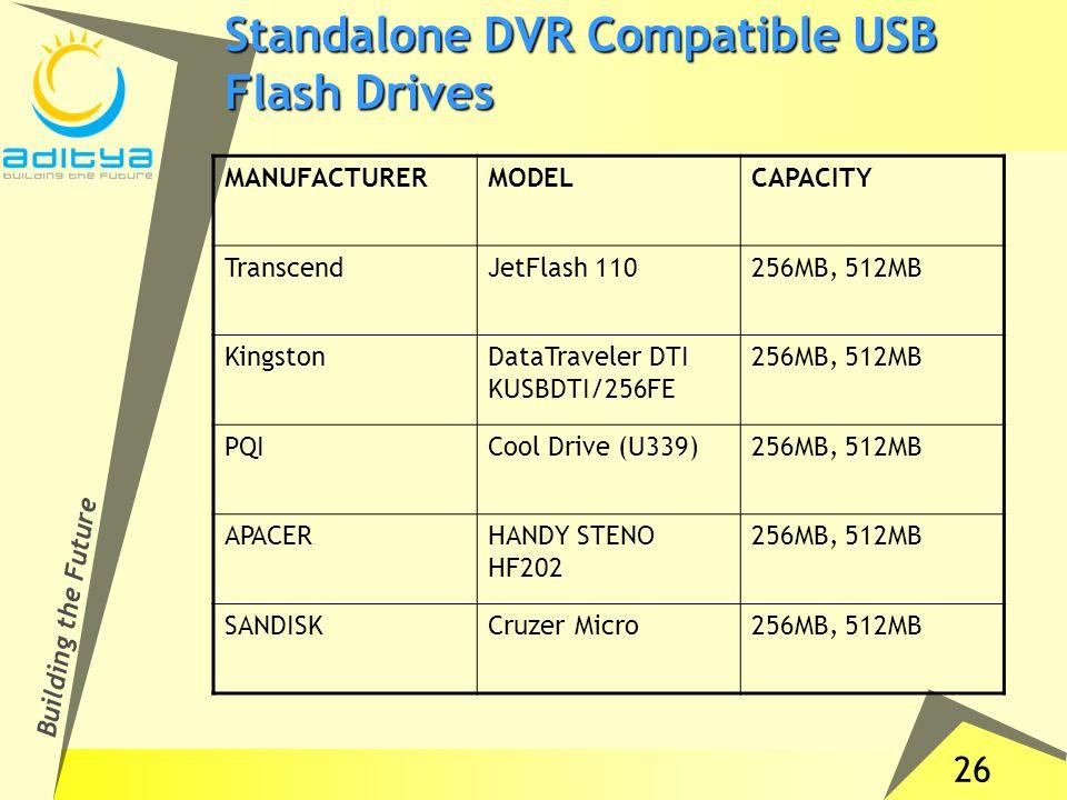 26 Building the Future Standalone DVR Compatible USB Flash Drives MANUFACTURERMODELCAPACITY TranscendJetFlash 110256MB, 512MB KingstonDataTraveler DTI KUSBDTI/256FE 256MB, 512MB PQICool Drive (U339)256MB, 512MB APACERHANDY STENO HF202 256MB, 512MB SANDISKCruzer Micro256MB, 512MB