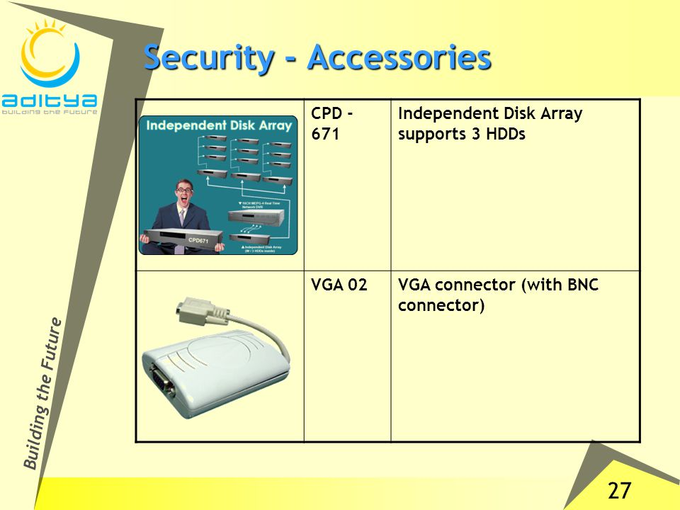 27 Building the Future Security - Accessories CPD - 671 Independent Disk Array supports 3 HDDs VGA 02VGA connector (with BNC connector)