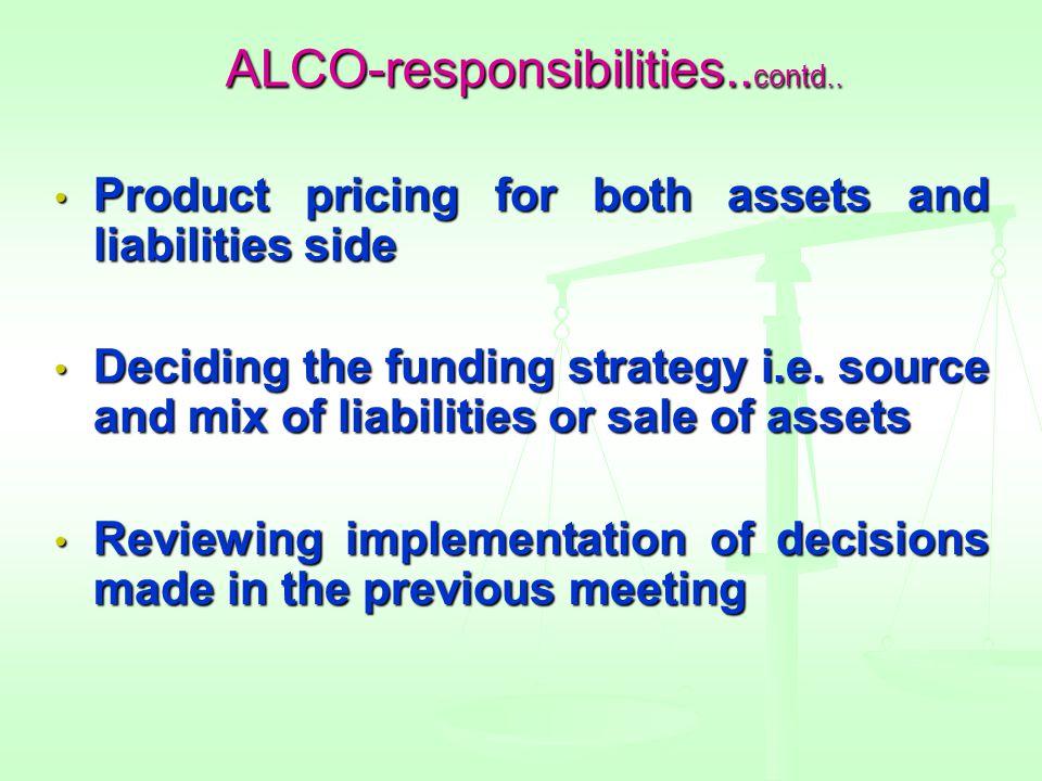 ALCO-responsibilities.. contd..