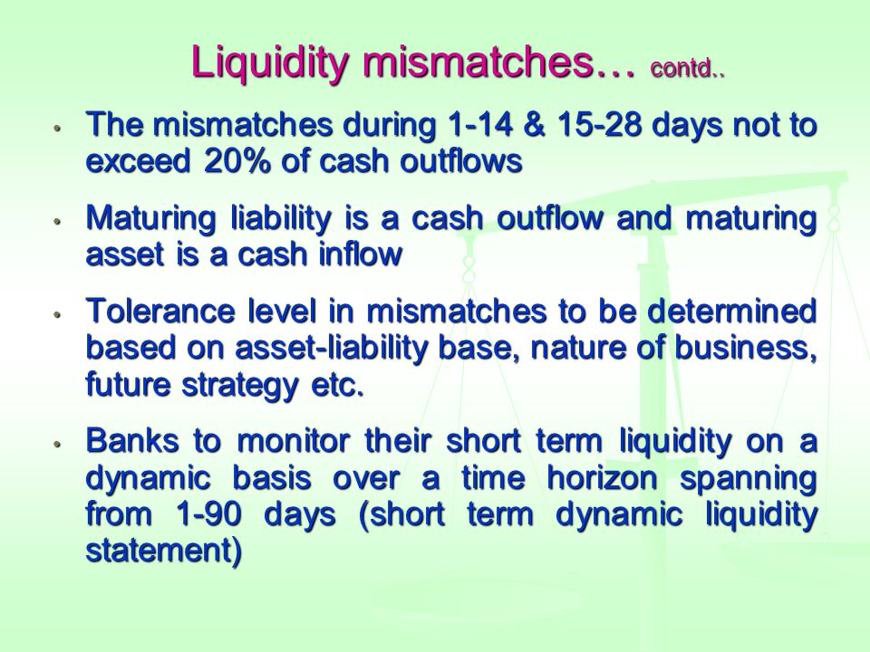 Liquidity mismatches… contd..