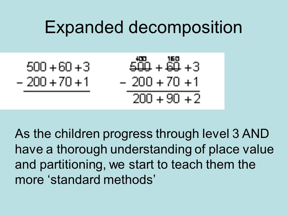 Level 3 Understand the value of each digit in a 3 digit number Partition to 100 beyond simple tens and ones e.g. 54 = 40+14 or 30+24 Know by heart sub