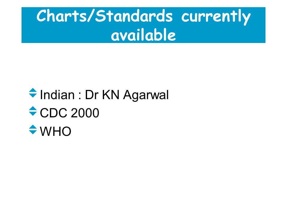 Charts/Standards currently available  Indian : Dr KN Agarwal  CDC 2000  WHO