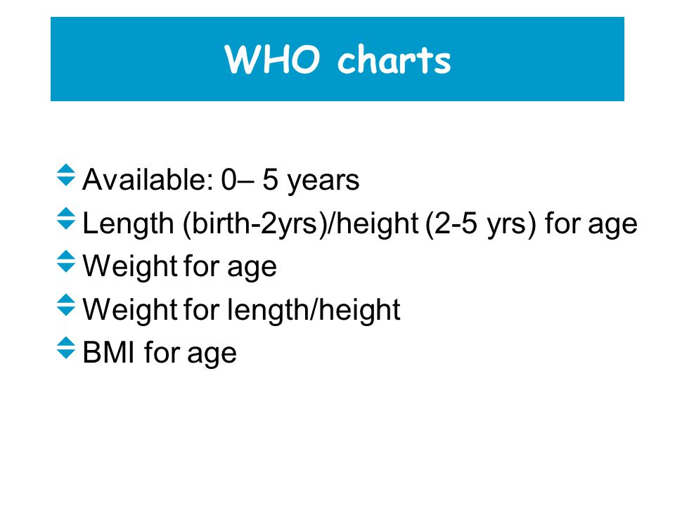 WHO charts  Available: 0– 5 years  Length (birth-2yrs)/height (2-5 yrs) for age  Weight for age  Weight for length/height  BMI for age
