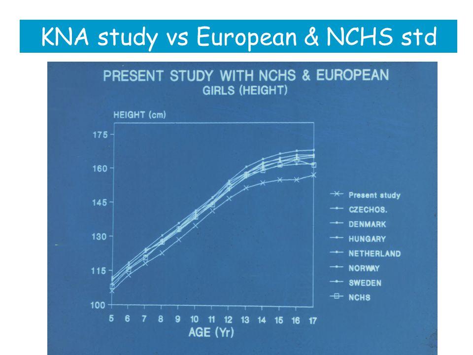 KNA study vs European & NCHS std