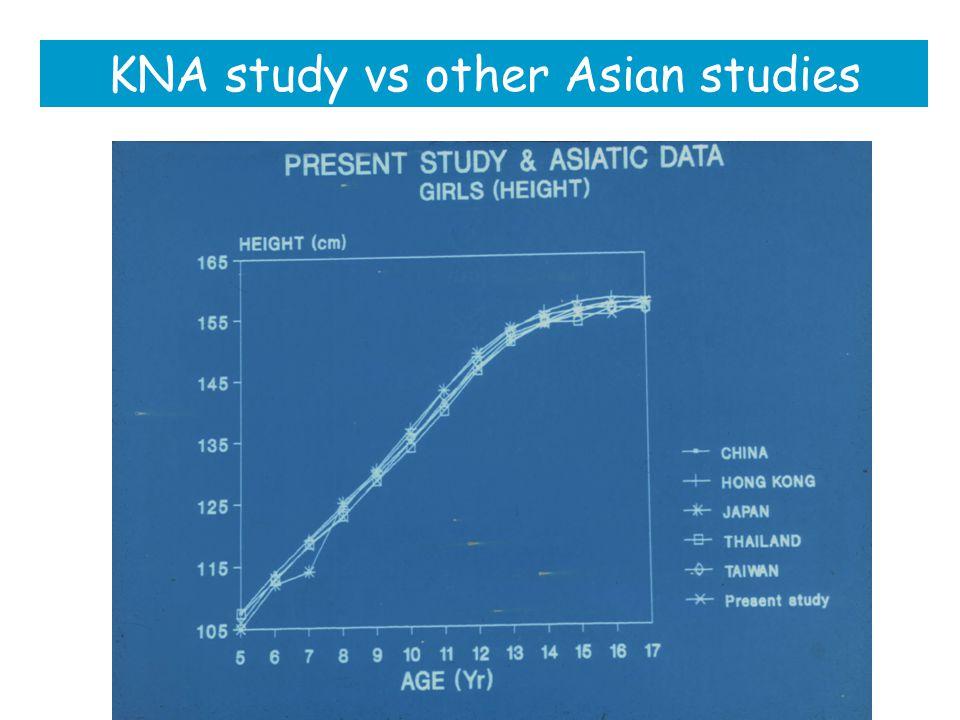 KNA study vs other Asian studies