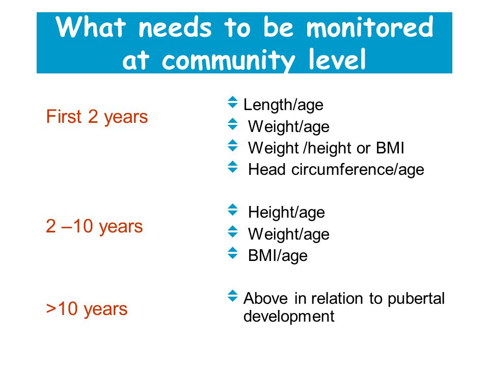 What needs to be monitored at community level First 2 years 2 –10 years >10 years  Length/age  Weight/age  Weight /height or BMI  Head circumference/age  Height/age  Weight/age  BMI/age  Above in relation to pubertal development