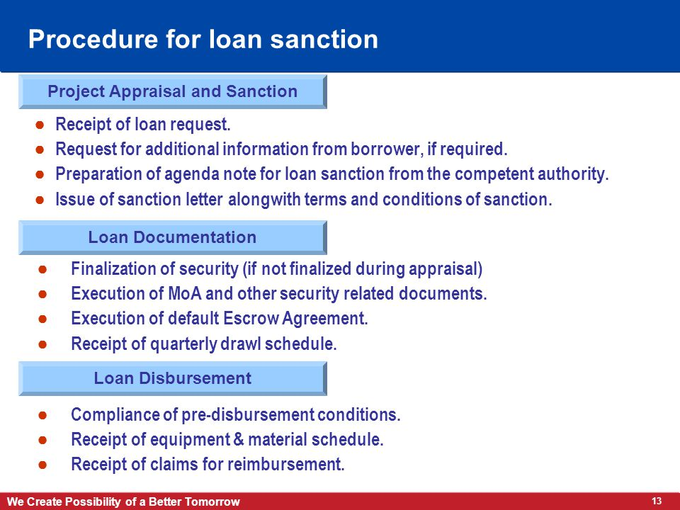 13 We Create Possibility of a Better Tomorrow Procedure for loan sanction ● Receipt of loan request.