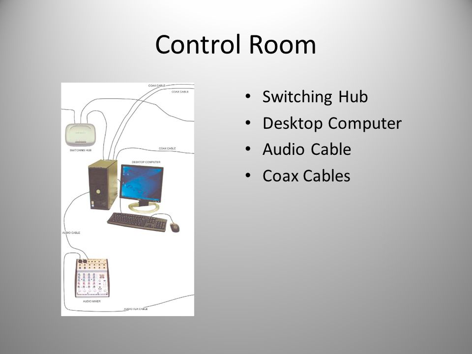 Control Room Switching Hub Desktop Computer Audio Cable Coax Cables