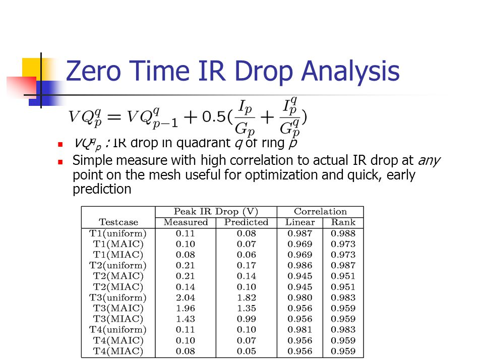 Zero Time IR Drop Analysis VQ q p : IR drop in quadrant q of ring p Simple measure with high correlation to actual IR drop at any point on the mesh us