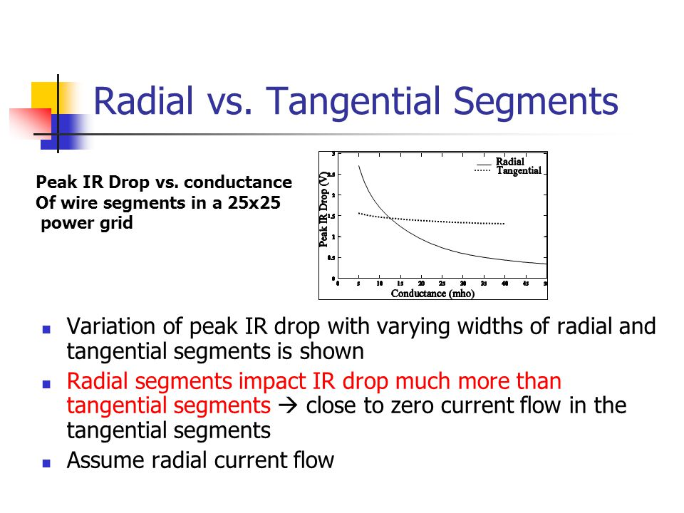 Radial vs. Tangential Segments Variation of peak IR drop with varying widths of radial and tangential segments is shown Radial segments impact IR drop