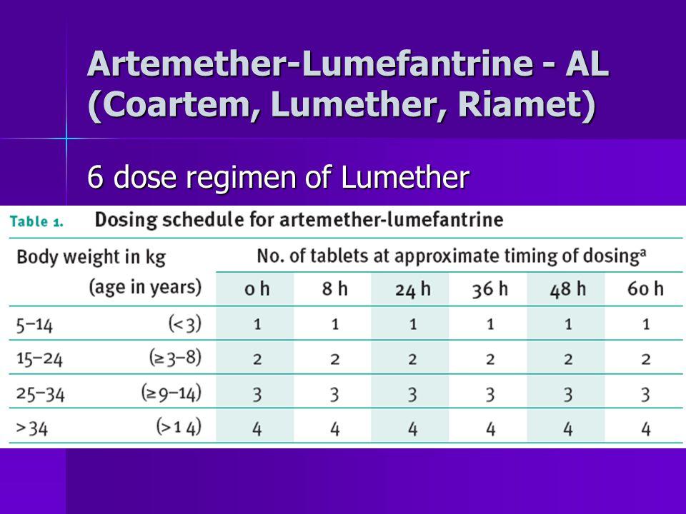 Artemether-Lumefantrine - AL (Coartem, Lumether, Riamet) 6 dose regimen of Lumether
