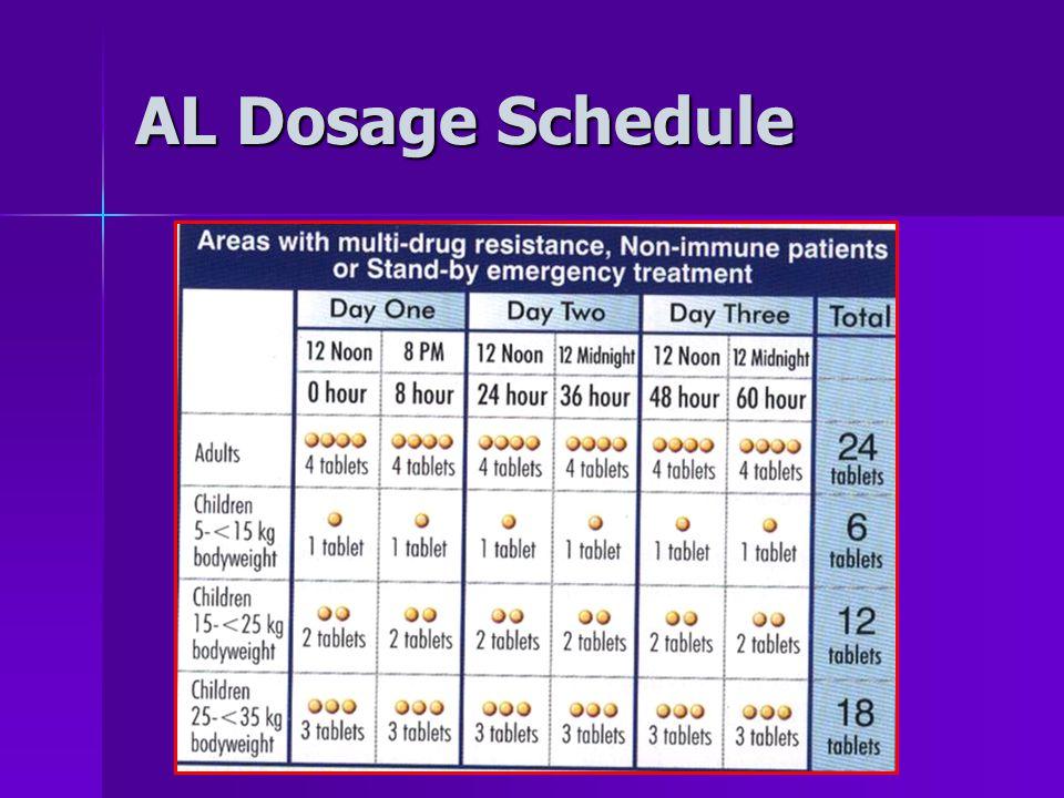 AL Dosage Schedule