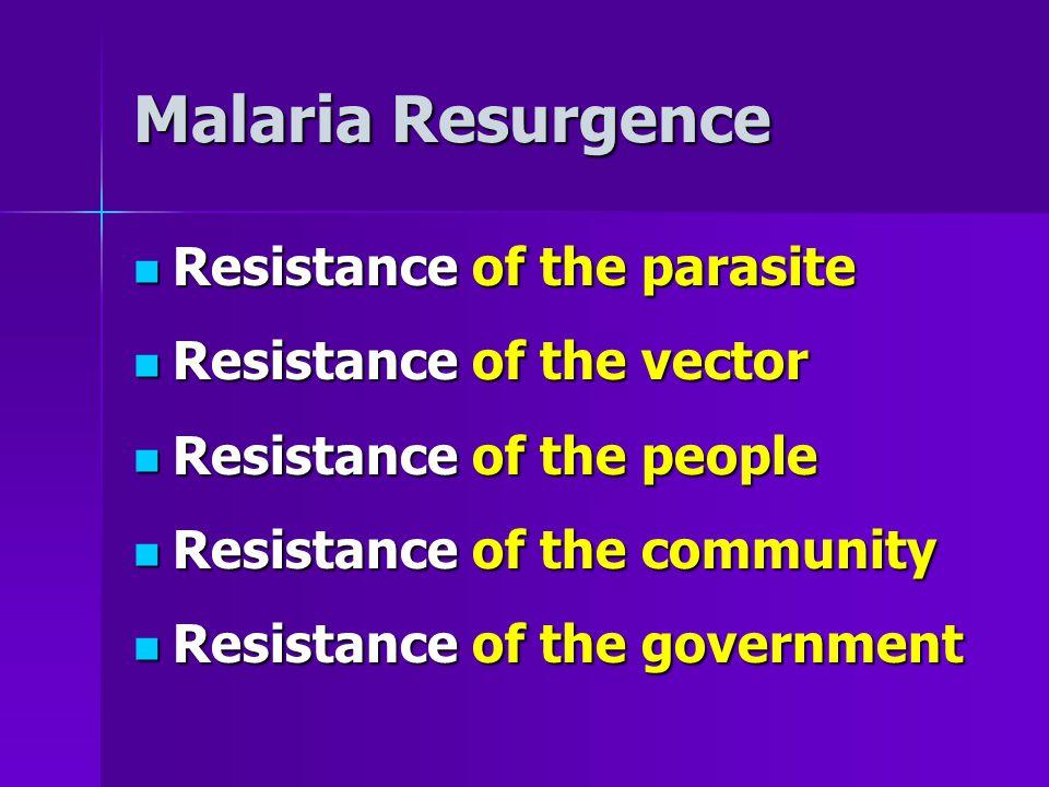 Treatment of uncomplicated P.falciparum malaria