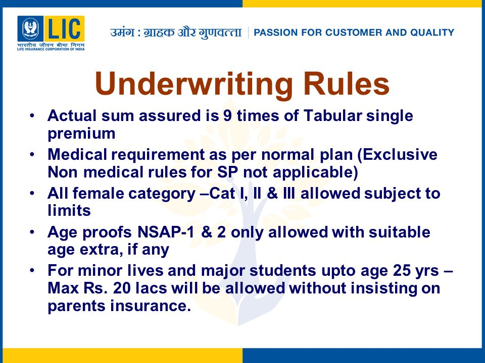 Underwriting Rules Actual sum assured is 9 times of Tabular single premium Medical requirement as per normal plan (Exclusive Non medical rules for SP not applicable) All female category –Cat I, II & III allowed subject to limits Age proofs NSAP-1 & 2 only allowed with suitable age extra, if any For minor lives and major students upto age 25 yrs – Max Rs.