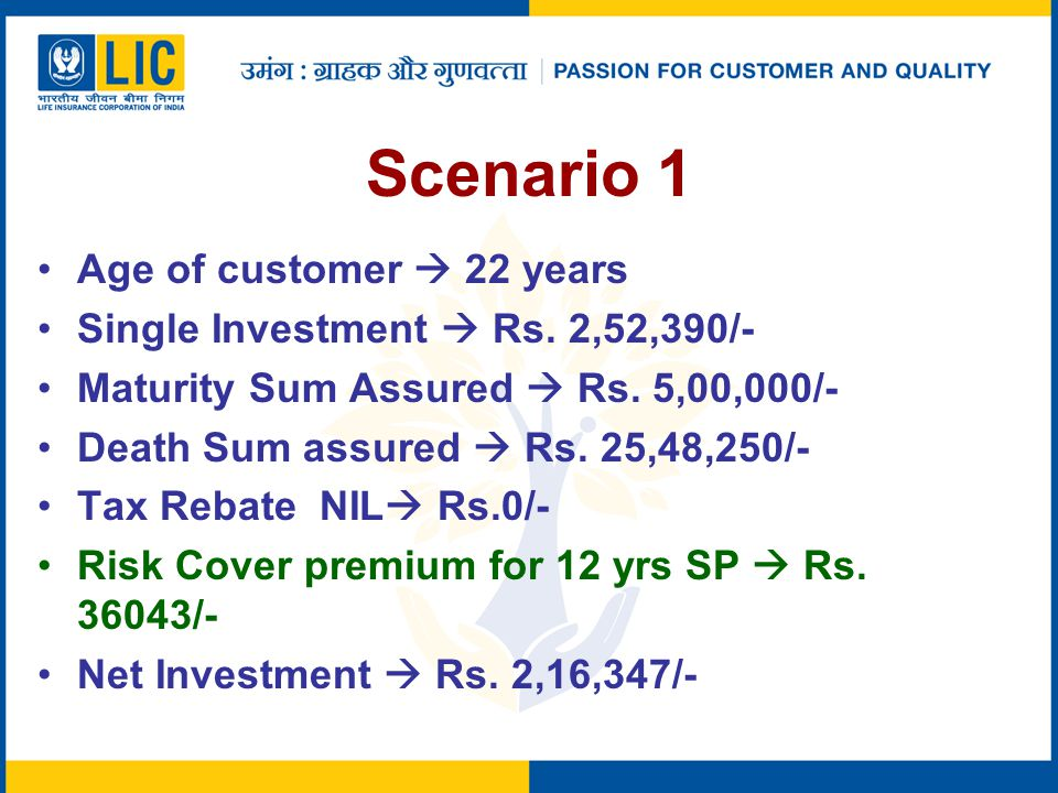 Scenario 1 Age of customer  22 years Single Investment  Rs. 2,52,390/- Maturity Sum Assured  Rs. 5,00,000/- Death Sum assured  Rs. 25,48,250/- Tax