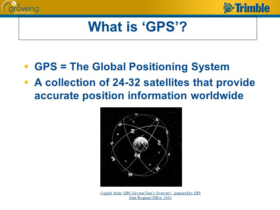 What is 'GPS'.