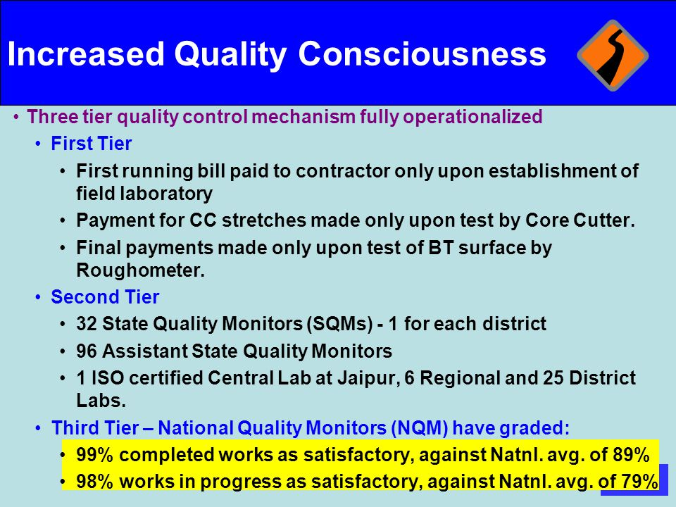 20/27 20 Increased Quality Consciousness Three tier quality control mechanism fully operationalized First Tier First running bill paid to contractor o
