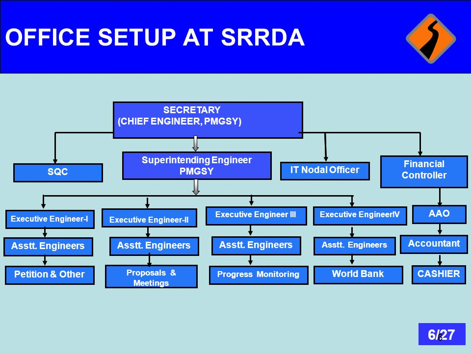 17/27 17 Monitoring and Decision Making at SRRDA Online Monitoring OMMAS has been fully operationalized for Online Monitoring Close Monitoring at SRRDA level ; Efficient Monitoring Team at SRRDA level Regular monitoring of progress of works.