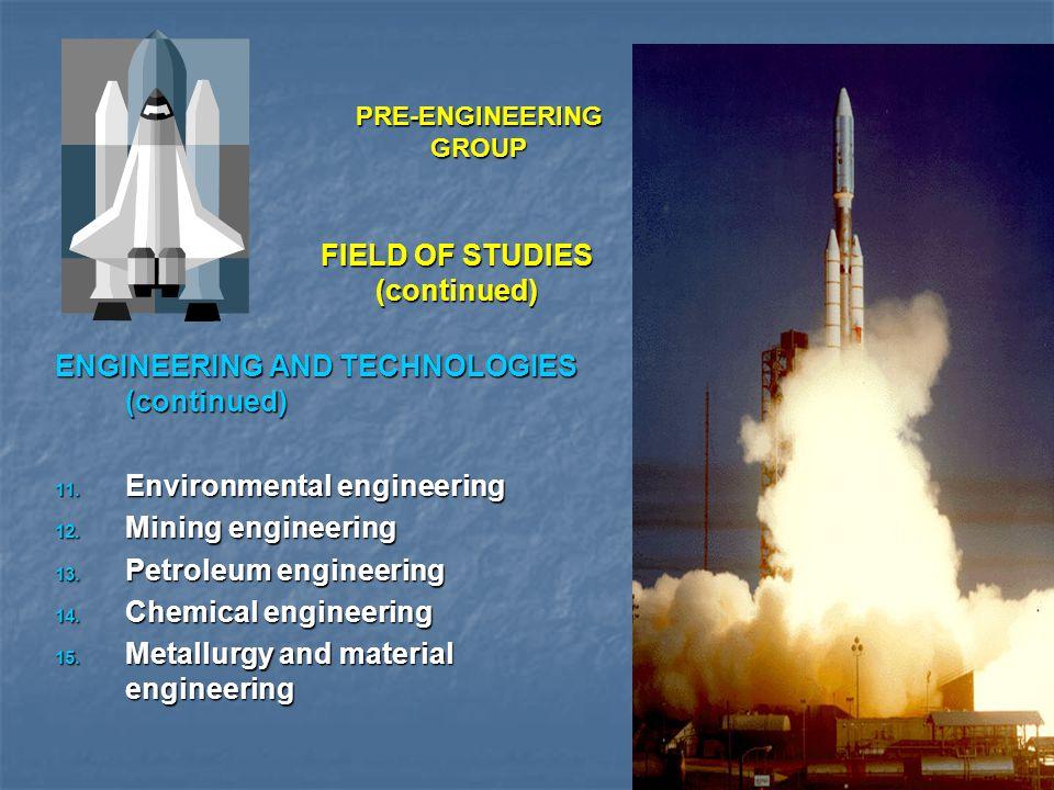 FIELD OF STUDIES continued SIND (CNTINUED) SIND (CNTINUED)  Quaid-e-Awam University of Engineering, Science & Technology, Nawabshah Quaid-e-Awam University of Engineering, Science & Technology, Nawabshah Quaid-e-Awam University of Engineering, Science & Technology, Nawabshah B.E.