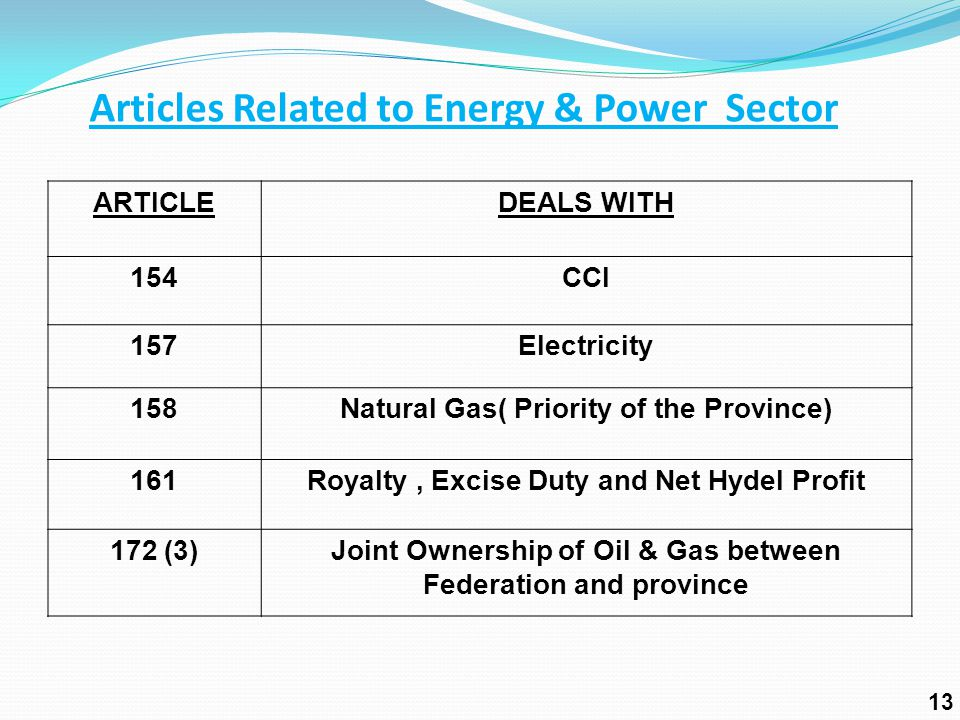 Articles Related to Energy & Power Sector ARTICLEDEALS WITH 154CCI 157Electricity 158Natural Gas( Priority of the Province) 161Royalty, Excise Duty and Net Hydel Profit 172 (3)Joint Ownership of Oil & Gas between Federation and province 13