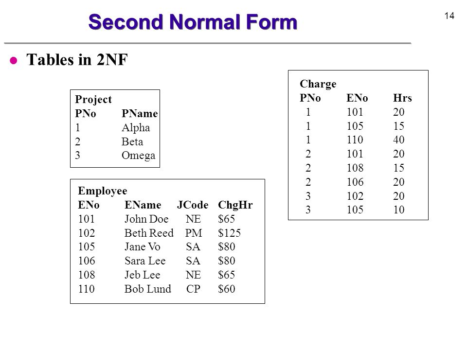 15 Second Normal Form l Note that the original relation can be recreated through natural join of the new relation.