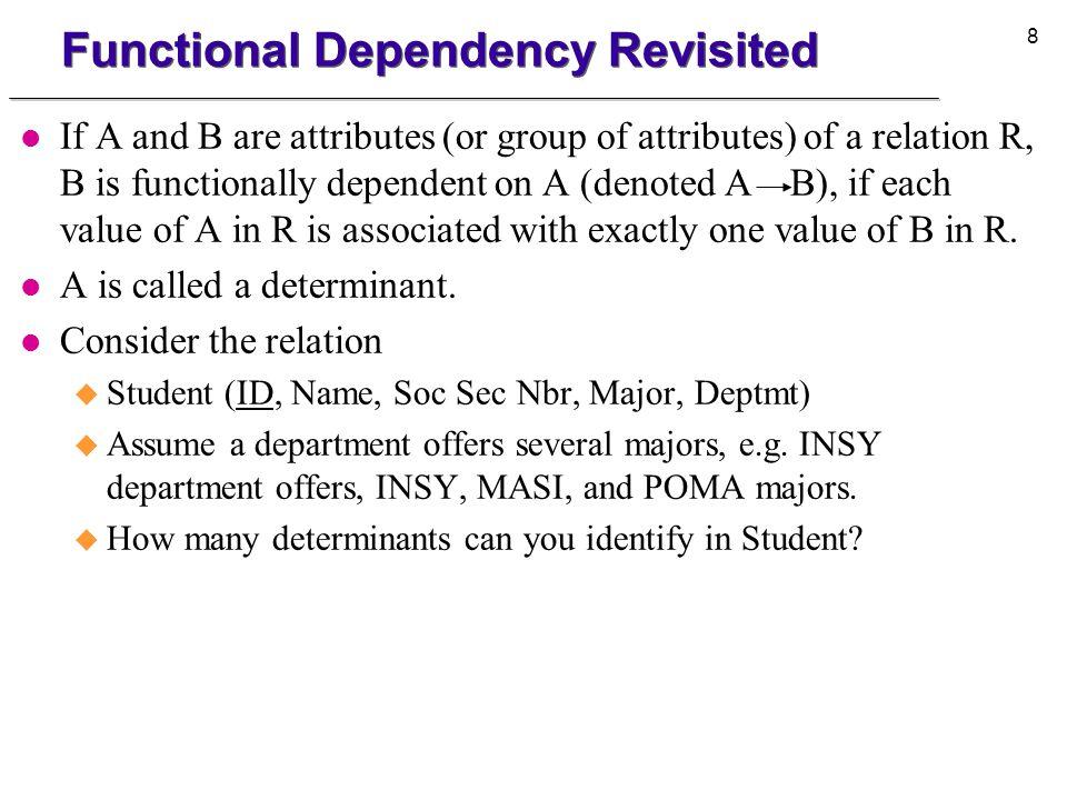9 Functional Dependency Revisited ID l A Dependency diagram NameSoc_Sec_NbrMajorDept