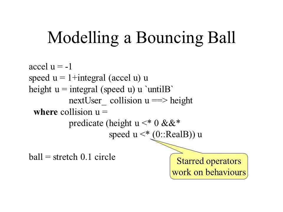 Modelling a Bouncing Ball accel u = -1 speed u = 1+integral (accel u) u height u = integral (speed u) u `untilB` nextUser_ collision u ==> height where collision u = predicate (height u <* 0 &&* speed u <* (0::RealB)) u ball = stretch 0.1 circle Starred operators work on behaviours