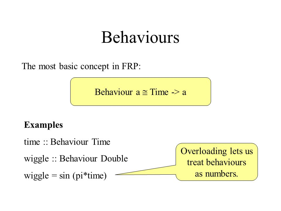 Behaviours The most basic concept in FRP: Behaviour a  Time -> a Examples time :: Behaviour Time wiggle :: Behaviour Double wiggle = sin (pi*time) Ov