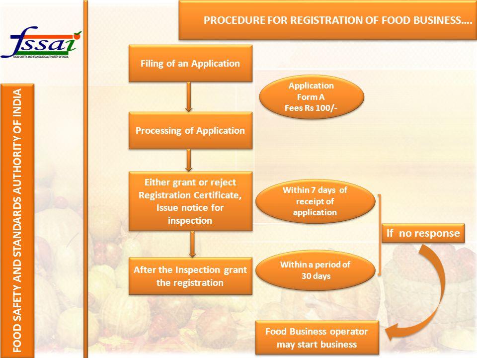 PROCEDURE FOR REGISTRATION OF FOOD BUSINESS….