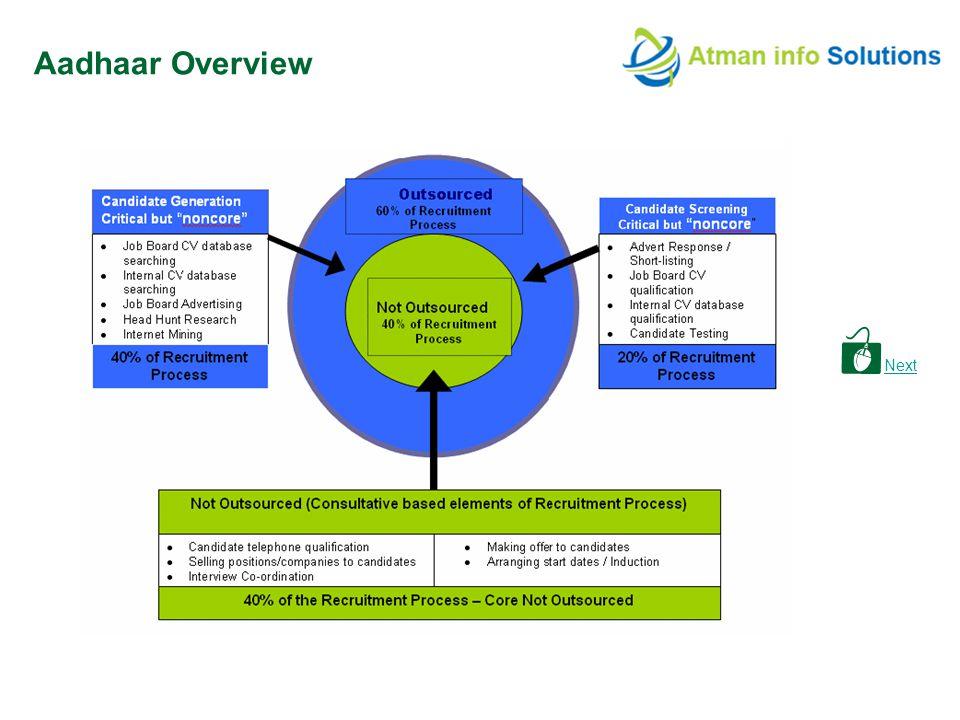 Next Aadhaar Overview