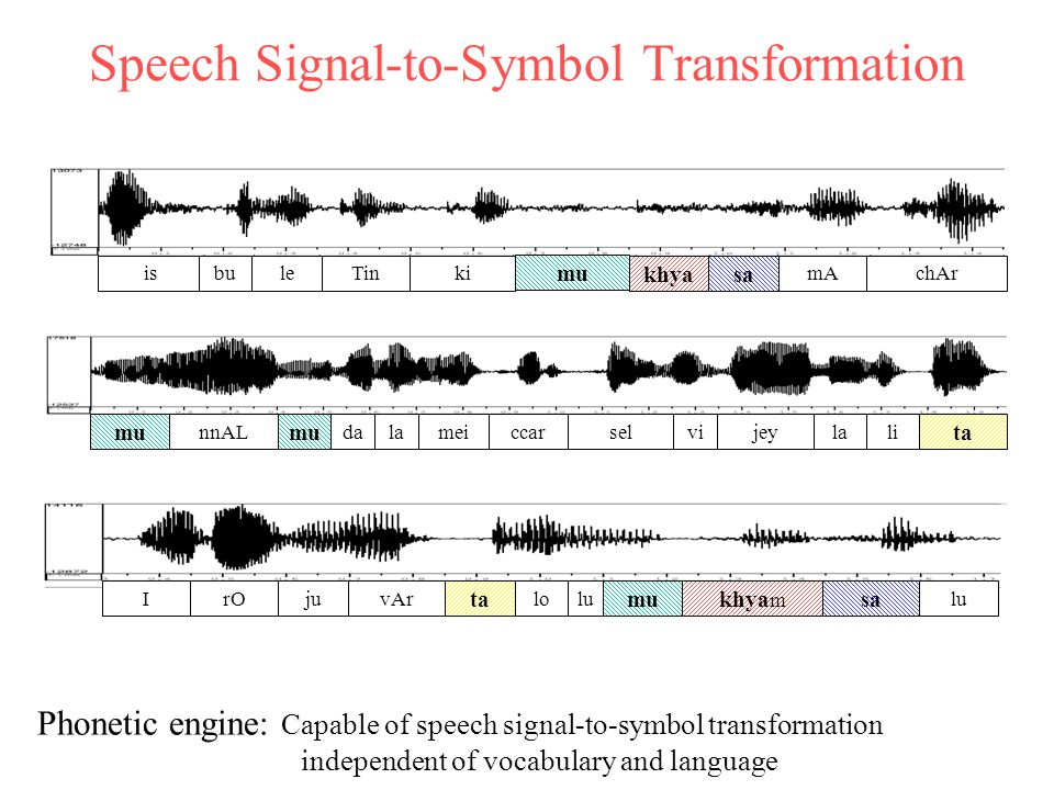 System for Spotting CV Units The system gives a 5-best performance of about 74.63% for spotting CV units in 300 test sentences containing 3,924 syllable-like units