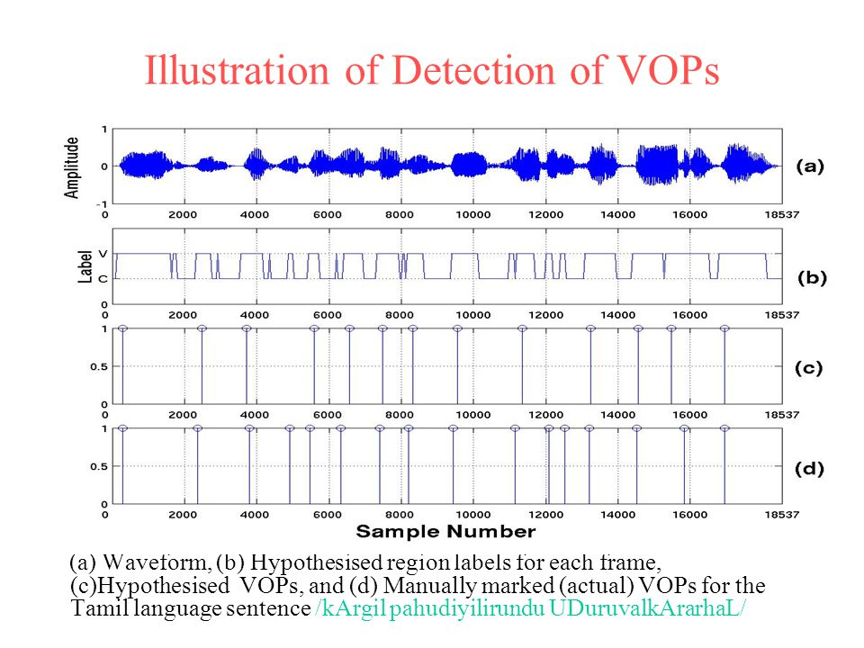 System for Detection of VOPs using AANNs