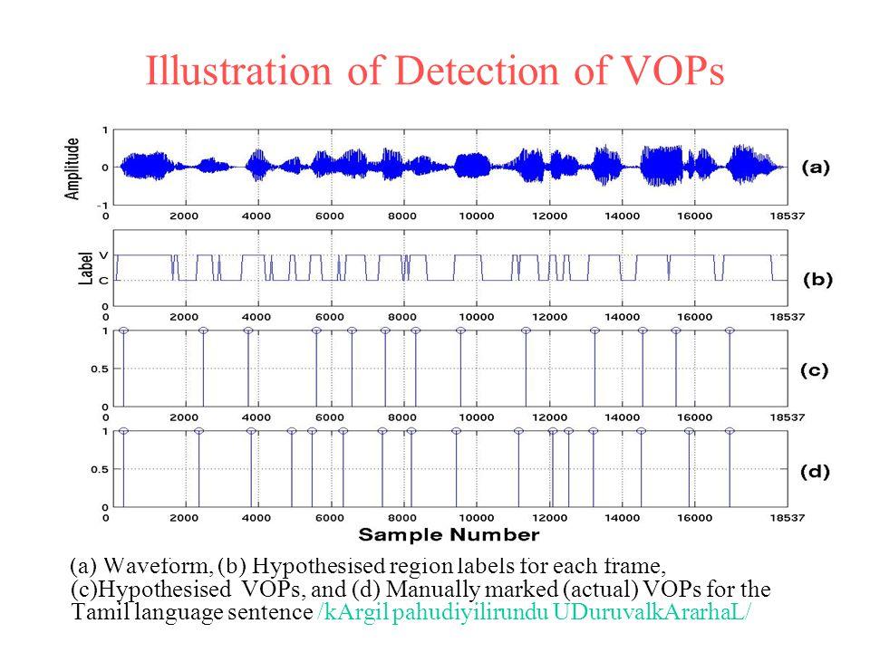 Illustration of Detection of VOPs (a) Waveform, (b) Hypothesised region labels for each frame, (c)Hypothesised VOPs, and (d) Manually marked (actual) VOPs for the Tamil language sentence /kArgil pahudiyilirundu UDuruvalkArarhaL/