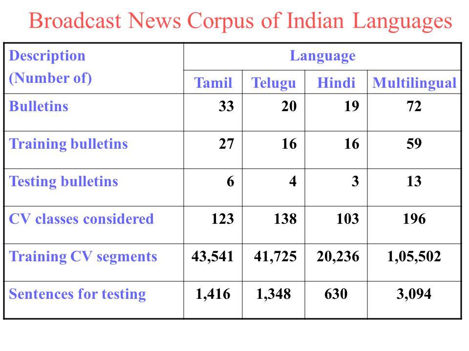 Broadcast News Corpus of Indian Languages Description (Number of) Language TamilTeluguHindiMultilingual Bulletins 33 20 1972 Training bulletins 27 16 59 Testing bulletins 6 4 313 CV classes considered 123 138 103196 Training CV segments43,541 41,725 20,2361,05,502 Sentences for testing1,4161,3486303,094