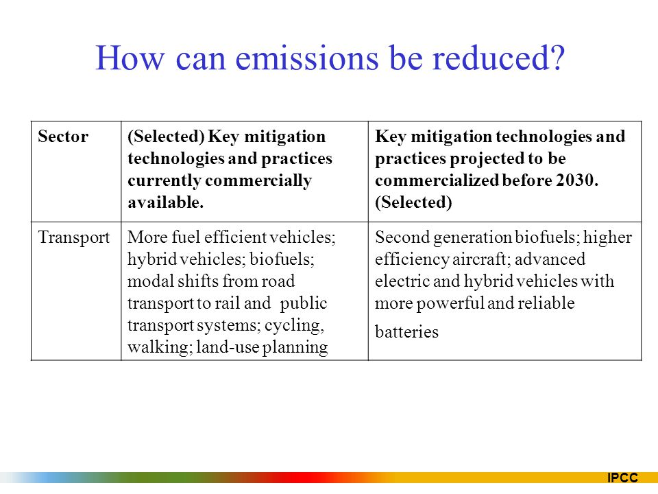 IPCC How can emissions be reduced? Sector(Selected) Key mitigation technologies and practices currently commercially available. Key mitigation technol