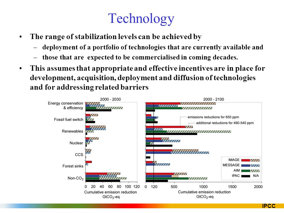 IPCC Technology The range of stabilization levels can be achieved by –deployment of a portfolio of technologies that are currently available and –thos