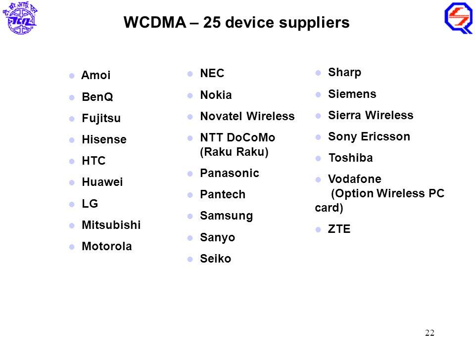 22 WCDMA – 25 device suppliers Amoi BenQ Fujitsu Hisense HTC Huawei LG Mitsubishi Motorola NEC Nokia Novatel Wireless NTT DoCoMo (Raku Raku) Panasonic Pantech Samsung Sanyo Seiko Sharp Siemens Sierra Wireless Sony Ericsson Toshiba Vodafone (Option Wireless PC card) ZTE
