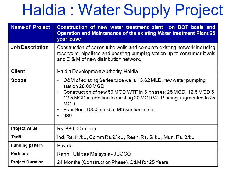 Haldia : Water Supply Project Name of ProjectConstruction of new water treatment plant on BOT basis and Operation and Maintenance of the existing Water treatment Plant 25 year lease Job DescriptionConstruction of series tube wells and complete existing network including reservoirs, pipelines and boosting pumping station up to consumer levels and O & M of new distribution network.