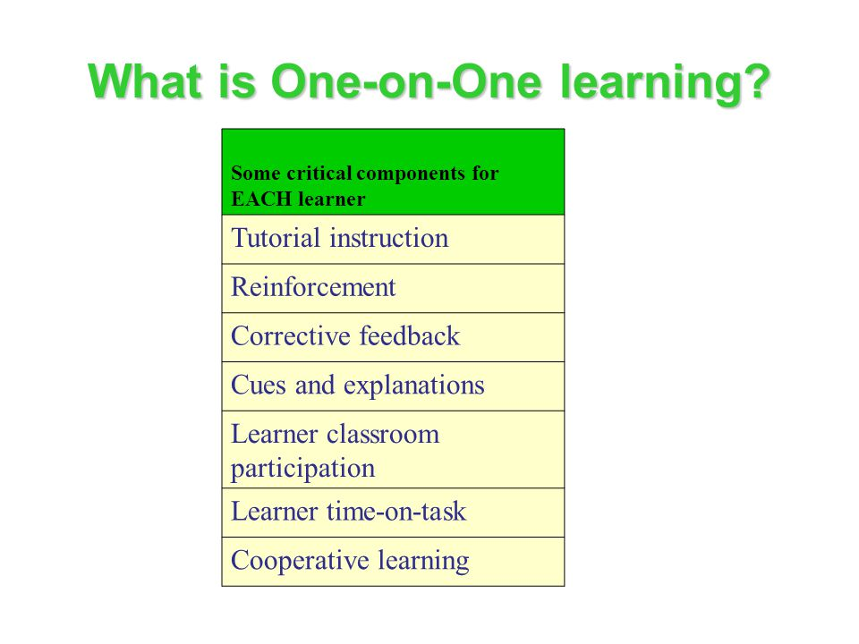 Delivery snap shot EffortPlusMinus Increase number of students in a batch One trainer can address more learners; Improved Passive learning One-on-One and Active learning suffers Increase number of batches Improved One-on-One and Active learning Good trainers hard to find Use TV One trainer can address more learners; Improved Passive learning One-on-One and Active learning suffers Use virtual class rooms One trainer can address more learners; Improved Passive learning One-on-One and Active learning suffers Use VSAT One trainer can address more learners; Improved Passive learning One-on-One and Active learning suffers Use e-learning LMS Improved passive learningOne-on-One and Active learning suffers