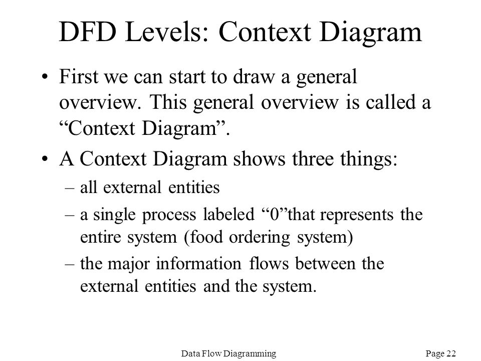 "Page 22Data Flow Diagramming DFD Levels: Context Diagram First we can start to draw a general overview. This general overview is called a ""Context Dia"
